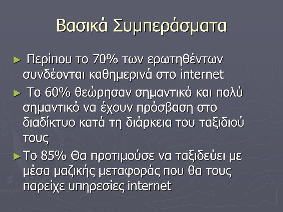 Βασικά Συμπεράσματα ► Περίπου το 70% των ερωτηθέντων συνδέονται καθημερινά στο internet ► Tο 60% θεώρησαν σημαντικό και πολύ σημαντικό να έχουν πρόσβαση στο διαδίκτυο κατά τη διάρκεια του ταξιδιού τους ► To 85% Θα προτιμούσε να ταξιδεύει με μέσα μαζικής μεταφοράς που θα τους παρείχε υπηρεσίες internet