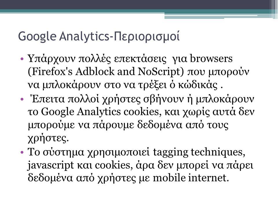 Google Analytics-Περιορισμοί Υπάρχουν πολλές επεκτάσεις για browsers (Firefox s Adblock and NoScript) που μπορούν να μπλοκάρουν στο να τρέξει ό κώδικάς.