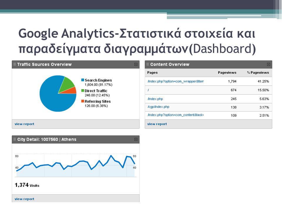 Google Analytics-Στατιστικά στοιχεία και παραδείγματα διαγραμμάτων(Dashboard)