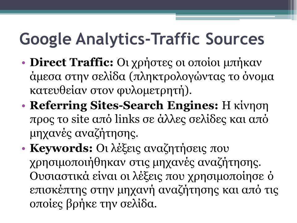 Google Analytics-Traffic Sources Direct Traffic: Οι χρήστες οι οποίοι μπήκαν άμεσα στην σελίδα (πληκτρολογώντας το όνομα κατευθείαν στον φυλομετρητή).