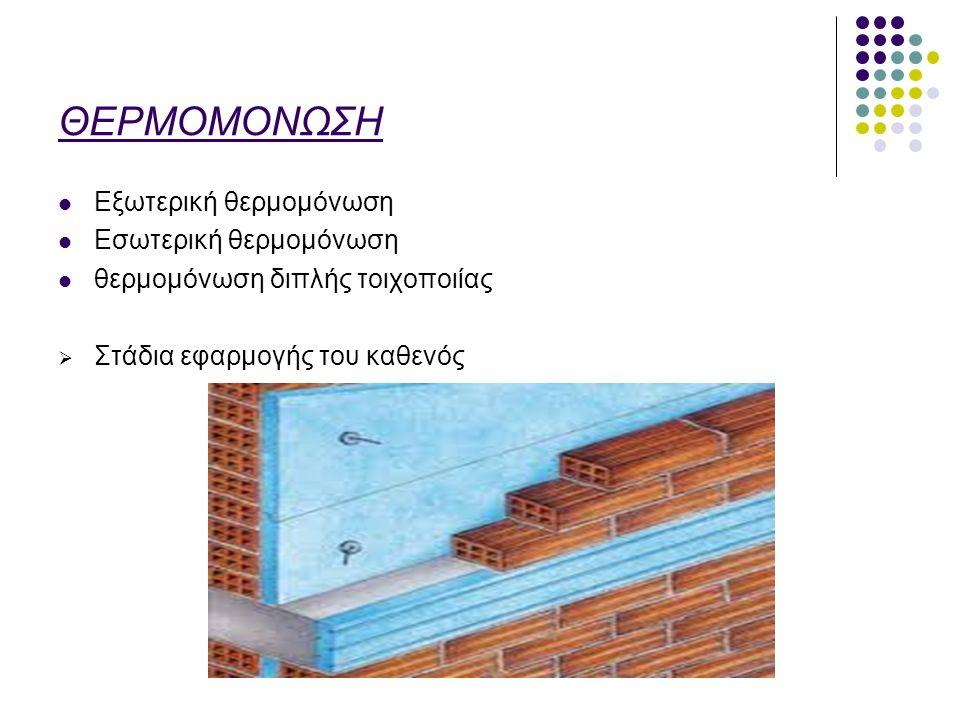 ΘΕΡΜΟΜΟΝΩΣΗ Εξωτερική θερμομόνωση Εσωτερική θερμομόνωση θερμομόνωση διπλής τοιχοποιίας  Στάδια εφαρμογής του καθενός