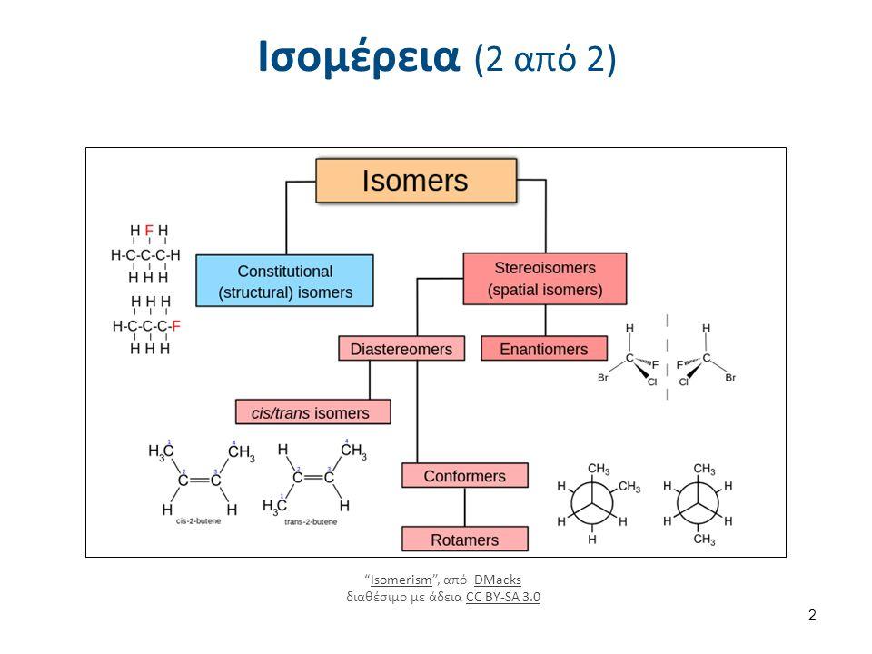 """Ισομέρεια (2 από 2) """"Isomerism"""", από DMacks διαθέσιμο με άδεια CC BY-SA 3.0IsomerismDMacksCC BY-SA 3.0 2"""