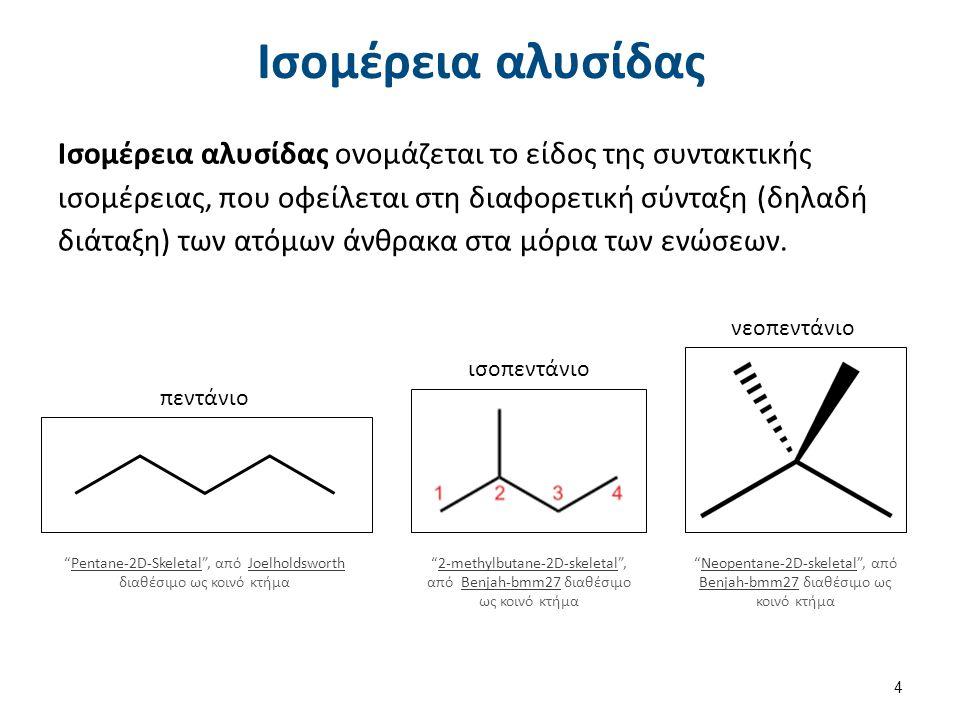 Ισομέρεια αλυσίδας Ισομέρεια αλυσίδας ονομάζεται το είδος της συντακτικής ισομέρειας, που οφείλεται στη διαφορετική σύνταξη (δηλαδή διάταξη) των ατόμω