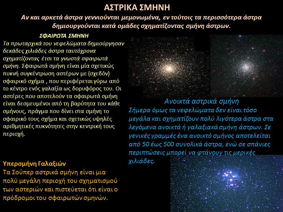 Α ΑΣΤΡΙΚΑ ΣΜΗΝΗ ΣΦΑΙΡΩΤΑ ΣΜΗΝΗ Τα πρωταρχικά του νεφελώματα δημιούργησαν δεκάδες χιλιάδες άστρα ταυτόχρονα σχηματίζοντας έτσι τα γνωστά σφαιρωτά σμήνη