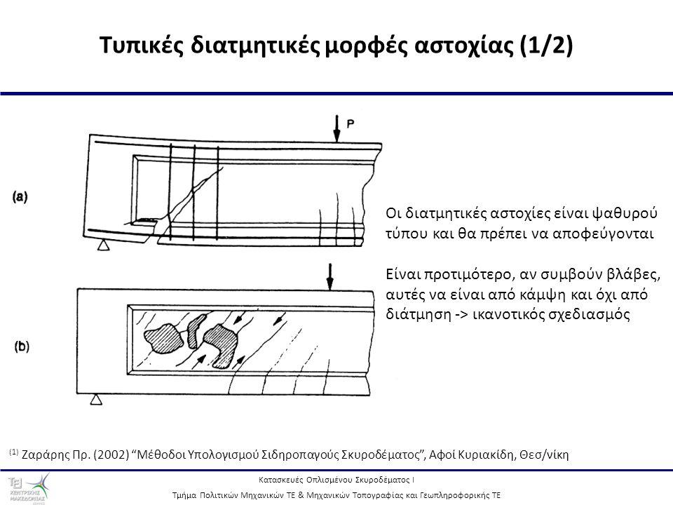 Κατασκευές Οπλισμένου Σκυροδέματος Ι Τμήμα Πολιτικών Μηχανικών ΤΕ & Μηχανικών Τοπογραφίας και Γεωπληροφορικής ΤΕ 13 Τυπικές διατμητικές μορφές αστοχία