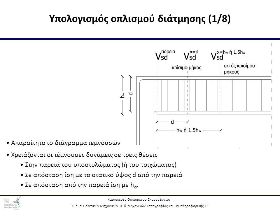 Κατασκευές Οπλισμένου Σκυροδέματος Ι Τμήμα Πολιτικών Μηχανικών ΤΕ & Μηχανικών Τοπογραφίας και Γεωπληροφορικής ΤΕ 22 Υπολογισμός οπλισμού διάτμησης (1/8) Απαραίτητο το διάγραμμα τεμνουσών Χρειάζονται οι τέμνουσες δυνάμεις σε τρεις θέσεις Στην παρειά του υποστυλώματος (ή του τοιχώματος) Σε απόσταση ίση με το στατικό ύψος d από την παρειά Σε απόσταση από την παρειά ίση με h cr