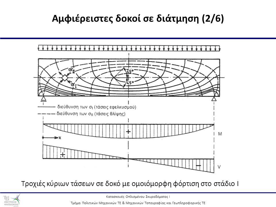 Κατασκευές Οπλισμένου Σκυροδέματος Ι Τμήμα Πολιτικών Μηχανικών ΤΕ & Μηχανικών Τοπογραφίας και Γεωπληροφορικής ΤΕ 19 Κρίσιμες περιοχές δοκών με αυξημένες απαιτήσεις πλαστιμότητας (1/3) Ως κρίσιμες περιοχές θεωρούνται Τα ακραία τμήματα της δοκού με μήκος l cr από τις παρειές της στήριξης σε υποστύλωμα ή τοίχωμα ίσο με h w ή 1.5h w, ανάλογα αν πρόκειται για κατασκευή ΚΠΜ ή ΚΠΥ, αντίστοιχα Οι περιοχές εκατέρωθεν των σημείων έδρασης μεγάλων συγκεντρωμένων φορτίων στο άνοιγμα για το ίδιο μήκος