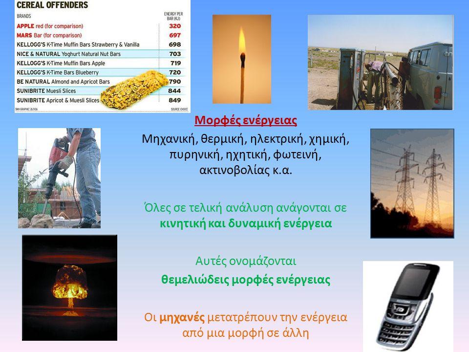 Μορφές ενέργειας Μηχανική, θερμική, ηλεκτρική, χημική, πυρηνική, ηχητική, φωτεινή, ακτινοβολίας κ.α. Όλες σε τελική ανάλυση ανάγονται σε κινητική και