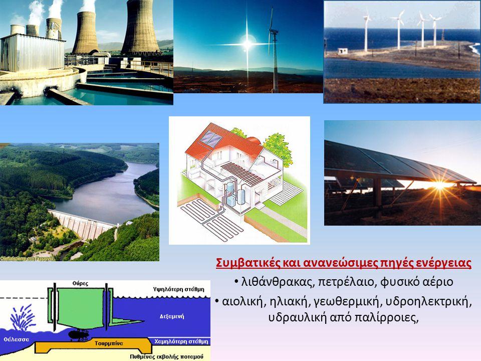 Συμβατικές και ανανεώσιμες πηγές ενέργειας λιθάνθρακας, πετρέλαιο, φυσικό αέριο αιολική, ηλιακή, γεωθερμική, υδροηλεκτρική, υδραυλική από παλίρροιες,