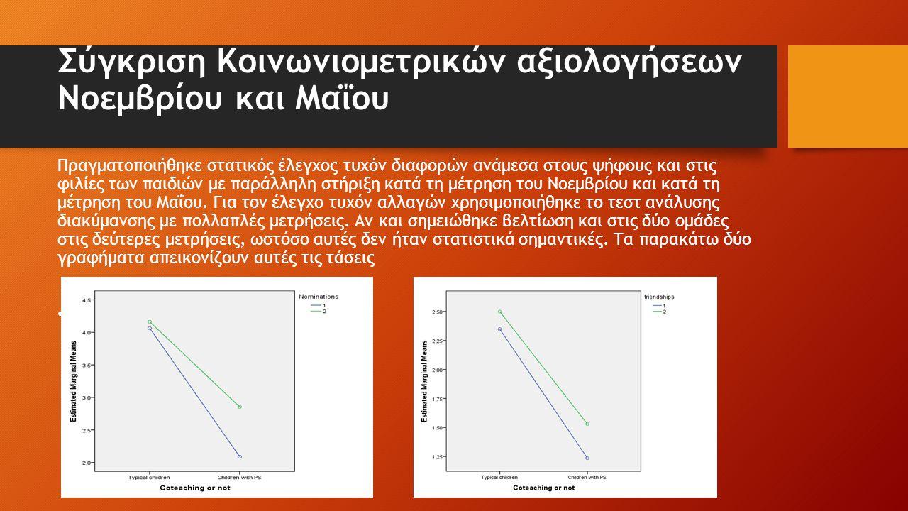 Σύγκριση Κοινωνιομετρικών αξιολογήσεων Νοεμβρίου και Μαΐου Πραγματοποιήθηκε στατικός έλεγχος τυχόν διαφορών ανάμεσα στους ψήφους και στις φιλίες των π