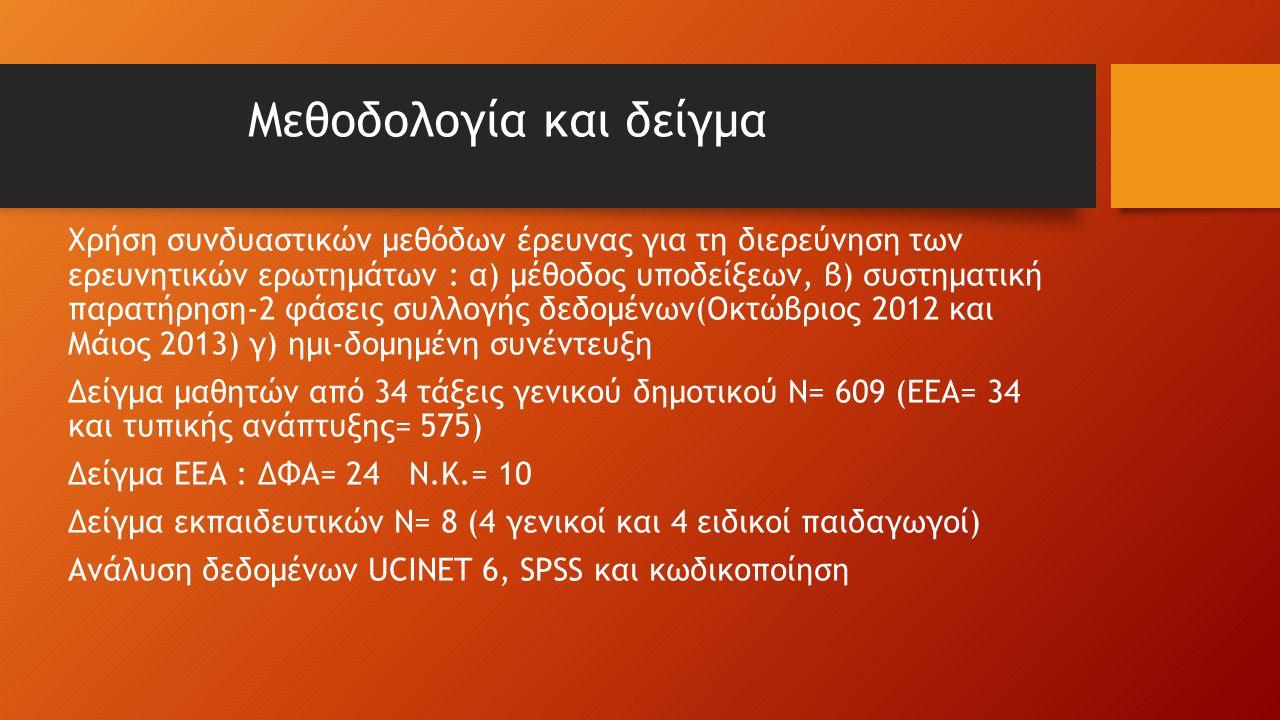 Μεθοδολογία και δείγμα Χρήση συνδυαστικών μεθόδων έρευνας για τη διερεύνηση των ερευνητικών ερωτημάτων : α) μέθοδος υποδείξεων, β) συστηματική παρατήρηση-2 φάσεις συλλογής δεδομένων(Οκτώβριος 2012 και Μάιος 2013) γ) ημι-δομημένη συνέντευξη Δείγμα μαθητών από 34 τάξεις γενικού δημοτικού Ν= 609 (ΕΕΑ= 34 και τυπικής ανάπτυξης= 575) Δείγμα ΕΕΑ : ΔΦΑ= 24 Ν.Κ.= 10 Δείγμα εκπαιδευτικών Ν= 8 (4 γενικοί και 4 ειδικοί παιδαγωγοί) Ανάλυση δεδομένων UCINET 6, SPSS και κωδικοποίηση
