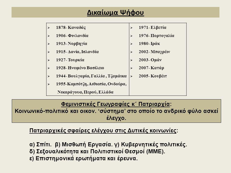 Δικαίωμα Ψήφου  1878- Καναδάς  1906- Φινλανδία  1913- Νορβηγία  1915- Δανία, Ισλανδία  1927- Τουρκία  1928- Ηνωμένο Βασίλειο  1944- Βουλγαρία, Γαλλία, Τζαμάικα  1955-Καμπότζη, Αιθιοπία, Ονδούρα, Νικαράγουα, Περού, Ελλάδα  1971- Ελβετία  1976- Πορτογαλία  1980- Ιράκ  2002- Μπαχρέιν  2003- Ομάν  2007- Κατάρ  2005- Κουβέιτ Φεμινιστικές Γεωγραφίες κ΄ Πατριαρχία: Κοινωνικό-πολιτικό και οικον.