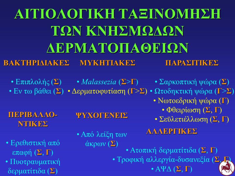 ΑΙΤΙΟΛΟΓΙΚΗ ΤΑΞΙΝΟΜΗΣΗ ΤΩΝ ΚΝΗΣΜΩΔΩΝ ΔΕΡΜΑΤΟΠΑΘΕΙΩΝ ΒΑΚΤΗΡΙΔΙΑΚΕΣ Σ Επιπλολής (Σ) Σ Εν τω βάθει (Σ)ΜΥΚΗΤΙΑΚΕΣ ΣΓ Malassezia (Σ>Γ) ΓΣ Δερματοφυτίαση (Γ