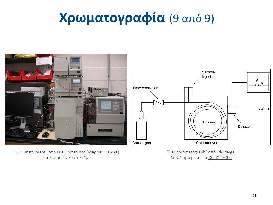 """Χρωματογραφία (9 από 9) """"GPC instrument"""" από File Upload Bot (Magnus Manske) διαθέσιμο ως κοινό κτήμαGPC instrumentFile Upload Bot (Magnus Manske) """"Ga"""