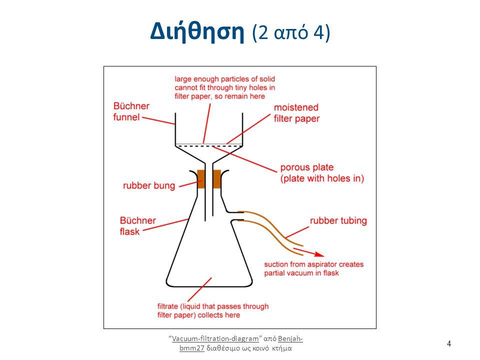 """Διήθηση (2 από 4) """"Vacuum-filtration-diagram"""" από Benjah- bmm27 διαθέσιμο ως κοινό κτήμαVacuum-filtration-diagramBenjah- bmm27 4"""