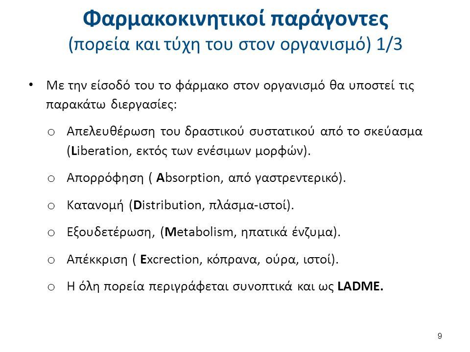 Φαρμακοκινητικοί παράγοντες (πορεία και τύχη του στον οργανισμό) 1/3 Με την είσοδό του το φάρμακο στον οργανισμό θα υποστεί τις παρακάτω διεργασίες: o