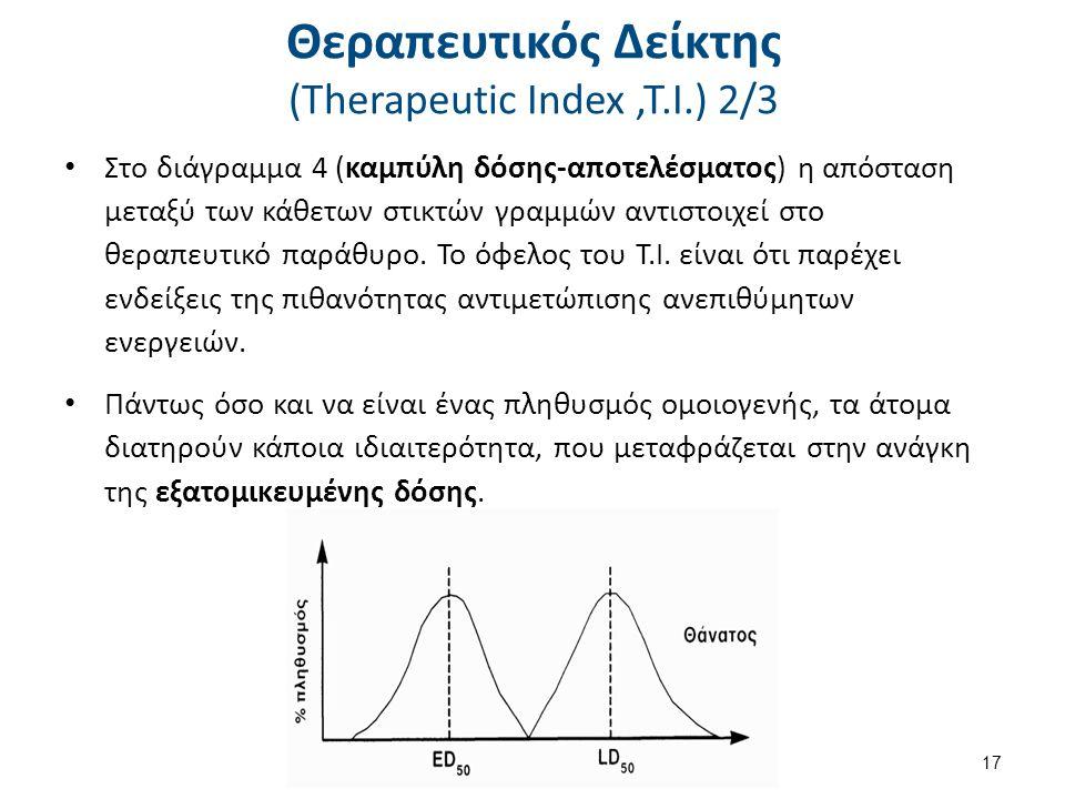 Θεραπευτικός Δείκτης (Therapeutic Index,T.I.) 2/3 Στο διάγραμμα 4 (καμπύλη δόσης-αποτελέσματος) η απόσταση μεταξύ των κάθετων στικτών γραμμών αντιστοι