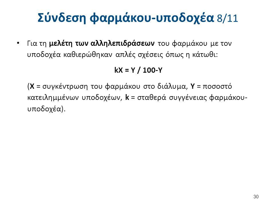 Σύνδεση φαρμάκου-υποδοχέα 8/11 Για τη μελέτη των αλληλεπιδράσεων του φαρμάκου με τον υποδοχέα καθιερώθηκαν απλές σχέσεις όπως η κάτωθι: kX = Y / 100-Y