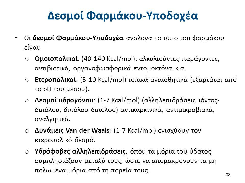 Δεσμοί Φαρμάκου-Υποδοχέα Οι δεσμοί Φαρμάκου-Υποδοχέα ανάλογα το τύπο του φαρμάκου είναι: o Ομοιοπολικοί: (40-140 Kcal/mol): αλκυλιούντες παράγοντες, α