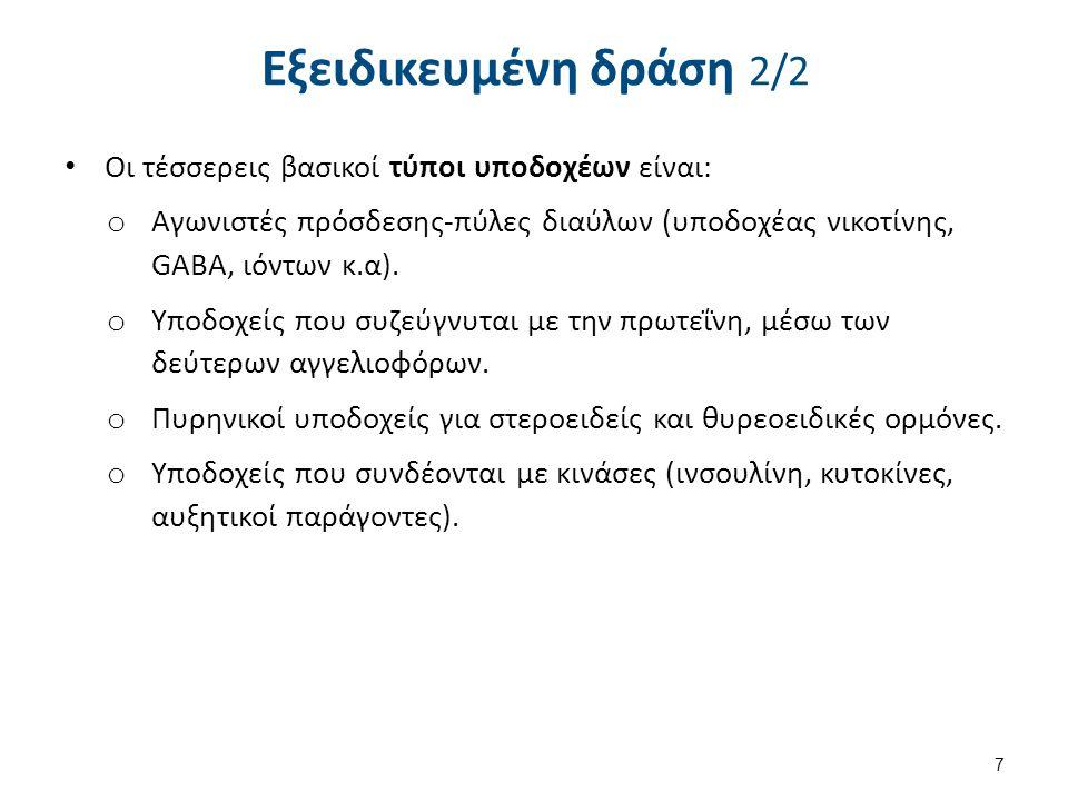 Εξειδικευμένη δράση 2/2 Οι τέσσερεις βασικοί τύποι υποδοχέων είναι: o Αγωνιστές πρόσδεσης-πύλες διαύλων (υποδοχέας νικοτίνης, GABA, ιόντων κ.α). o Υπο