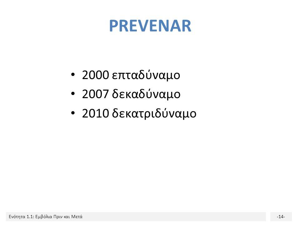 Ενότητα 1.1: Εμβόλια Πριν και Μετά-14- PREVENAR 2000 επταδύναμο 2007 δεκαδύναμο 2010 δεκατριδύναμο