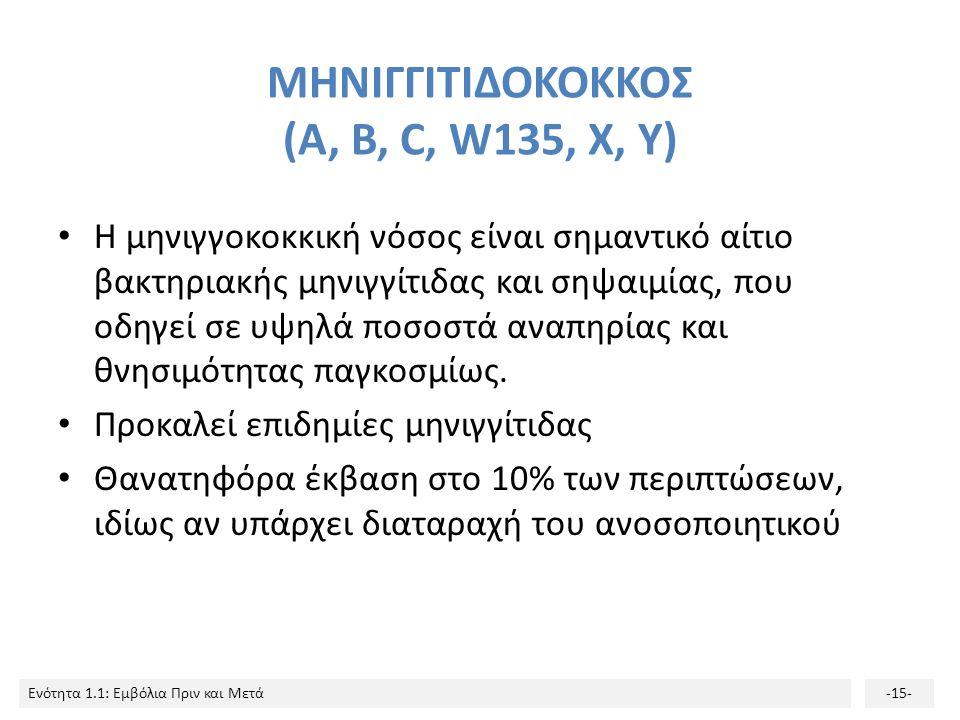 Ενότητα 1.1: Εμβόλια Πριν και Μετά-15- ΜΗΝΙΓΓΙΤΙΔΟΚΟΚΚΟΣ (A, B, C, W135, X, Y) Η μηνιγγοκοκκική νόσος είναι σημαντικό αίτιο βακτηριακής μηνιγγίτιδας κ