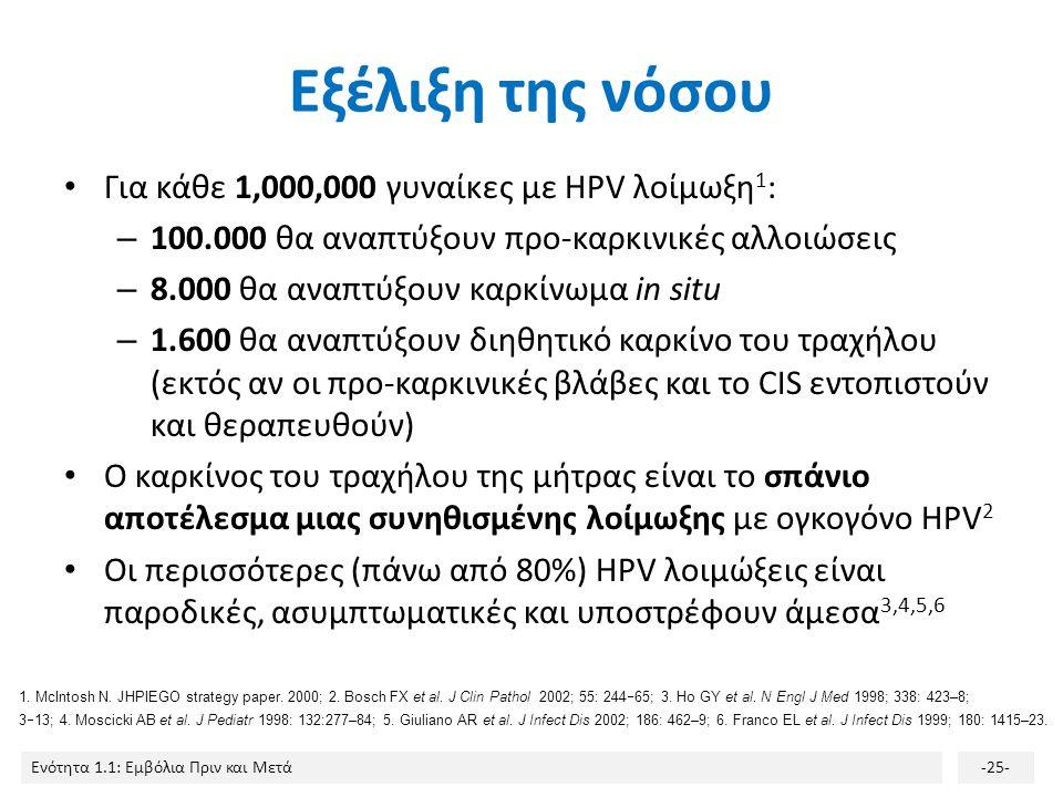 Ενότητα 1.1: Εμβόλια Πριν και Μετά-25- Εξέλιξη της νόσου Για κάθε 1,000,000 γυναίκες με HPV λοίμωξη 1 : – 100.000 θα αναπτύξουν προ-καρκινικές αλλοιώσ