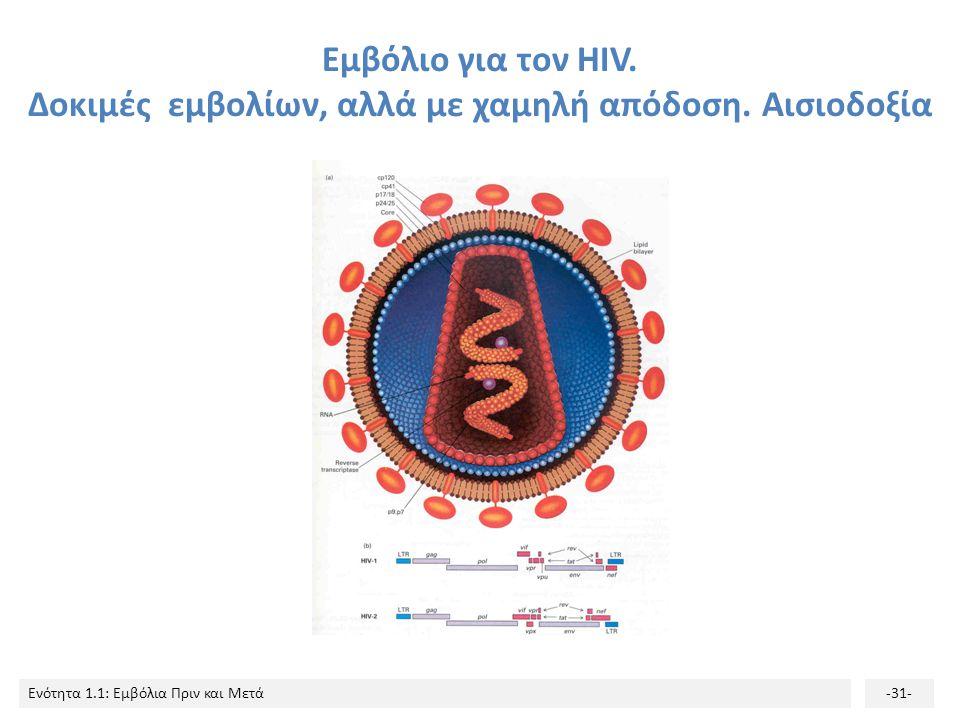 Ενότητα 1.1: Εμβόλια Πριν και Μετά-31- Εμβόλιο για τον ΗIV. Δοκιμές εμβολίων, αλλά με χαμηλή απόδοση. Αισιοδοξία