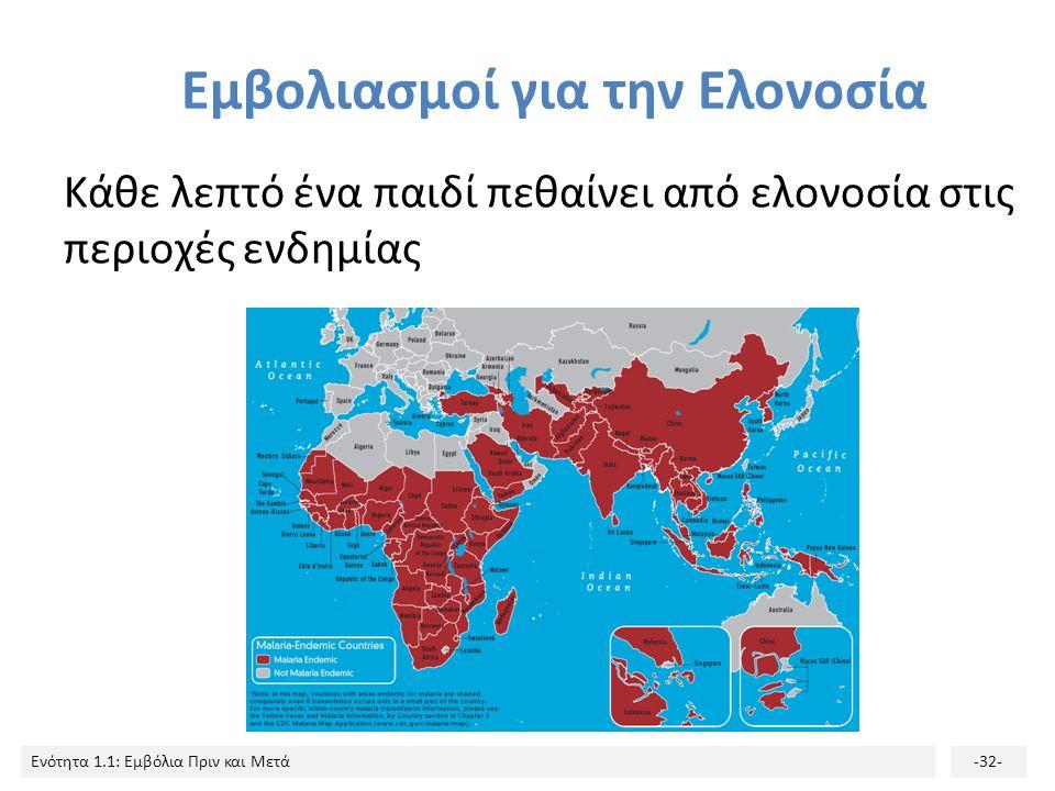 Ενότητα 1.1: Εμβόλια Πριν και Μετά-32- Εμβολιασμοί για την Ελονοσία Κάθε λεπτό ένα παιδί πεθαίνει από ελονοσία στις περιοχές ενδημίας