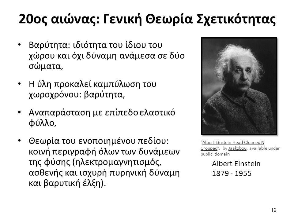 20ος αιώνας: Γενική Θεωρία Σχετικότητας Βαρύτητα: ιδιότητα του ίδιου του χώρου και όχι δύναμη ανάμεσα σε δύο σώματα, Η ύλη προκαλεί καμπύλωση του χωροχρόνου: βαρύτητα, Αναπαράσταση με επίπεδο ελαστικό φύλλο, Θεωρία του ενοποιημένου πεδίου: κοινή περιγραφή όλων των δυνάμεων της φύσης (ηλεκτρομαγνητισμός, ασθενής και ισχυρή πυρηνική δύναμη και βαρυτική έλξη).