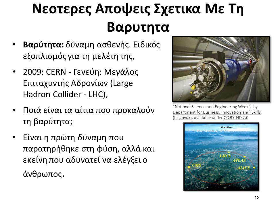 Νεοτερες Αποψεις Σχετικα Με Τη Βαρυτητα Βαρύτητα: δύναμη ασθενής. Ειδικός εξοπλισμός για τη μελέτη της, 2009: CERN - Γενεύη: Μεγάλος Επιταχυντής Αδρον