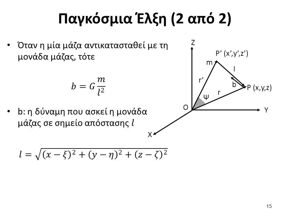 Παγκόσμια Έλξη (2 από 2) Z X Y I O P' (x',y',z') r' Ψ m r b P (x,y,z) 15