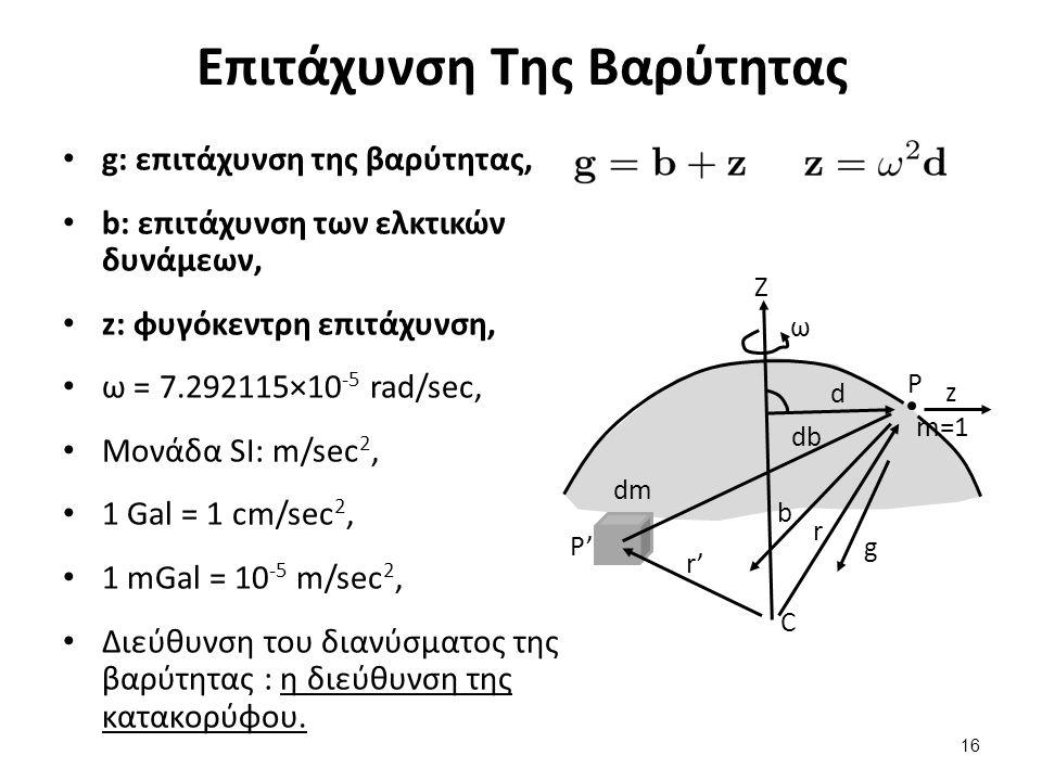 Επιτάχυνση Της Βαρύτητας g: επιτάχυνση της βαρύτητας, b: επιτάχυνση των ελκτικών δυνάμεων, z: φυγόκεντρη επιτάχυνση, ω = 7.292115×10 -5 rad/sec, Μονάδα SI: m/sec 2, 1 Gal = 1 cm/sec 2, 1 mGal = 10 -5 m/sec 2, Διεύθυνση του διανύσματος της βαρύτητας : η διεύθυνση της κατακορύφου.