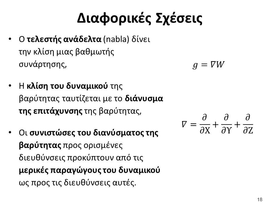 Διαφορικές Σχέσεις Ο τελεστής ανάδελτα (nabla) δίνει την κλίση μιας βαθμωτής συνάρτησης, Η κλίση του δυναμικού της βαρύτητας ταυτίζεται με το διάνυσμα της επιτάχυνσης της βαρύτητας, Οι συνιστώσες του διανύσματος της βαρύτητας προς ορισμένες διευθύνσεις προκύπτουν από τις μερικές παραγώγους του δυναμικού ως προς τις διευθύνσεις αυτές.