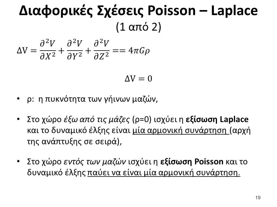 Διαφορικές Σχέσεις Poisson – Laplace (1 από 2) 19