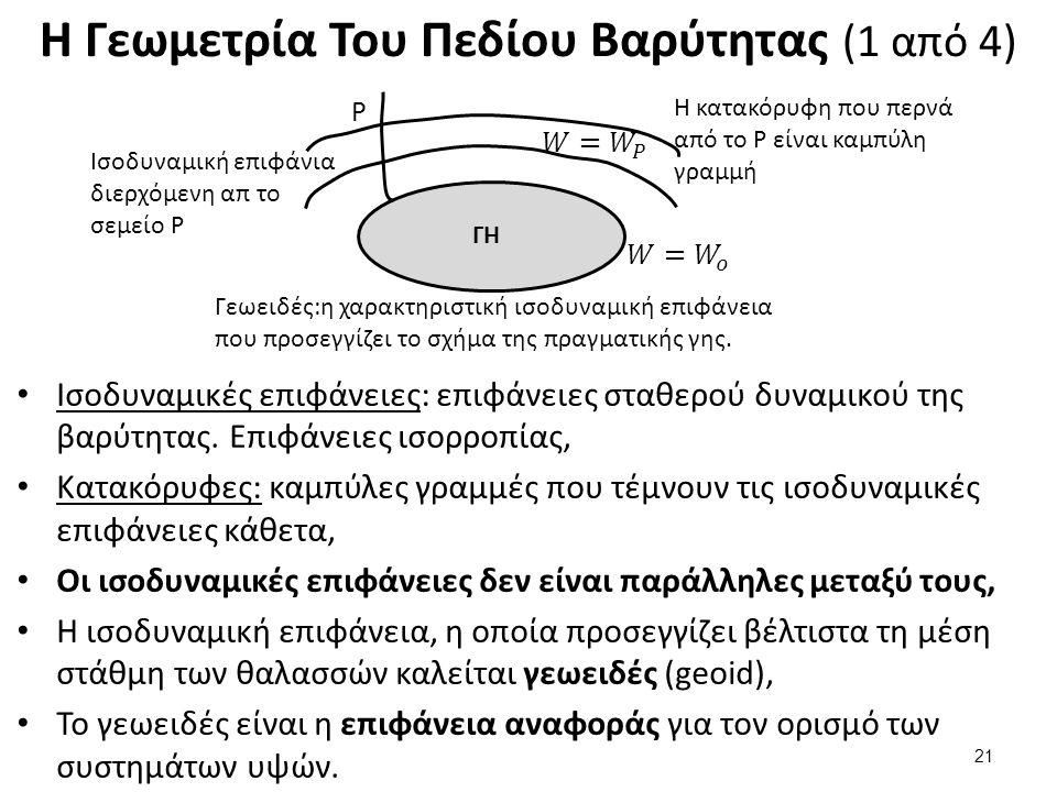 Η Γεωμετρία Του Πεδίου Βαρύτητας (1 από 4) Ισοδυναμικές επιφάνειες: επιφάνειες σταθερού δυναμικού της βαρύτητας. Επιφάνειες ισορροπίας, Κατακόρυφες: κ