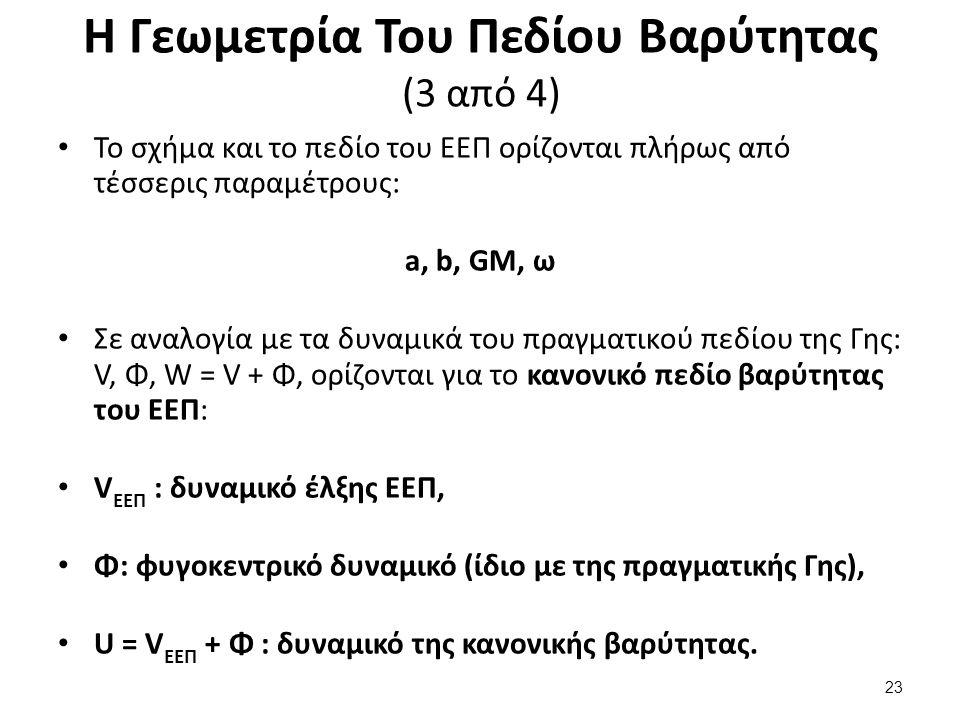Η Γεωμετρία Του Πεδίου Βαρύτητας (3 από 4) Το σχήμα και το πεδίο του ΕΕΠ ορίζονται πλήρως από τέσσερις παραμέτρους: a, b, GM, ω Σε αναλογία με τα δυναμικά του πραγματικού πεδίου της Γης: V, Φ, W = V + Φ, ορίζονται για το κανονικό πεδίο βαρύτητας του ΕΕΠ: V ΕΕΠ : δυναμικό έλξης ΕΕΠ, Φ: φυγοκεντρικό δυναμικό (ίδιο με της πραγματικής Γης), U = V ΕΕΠ + Φ : δυναμικό της κανονικής βαρύτητας.