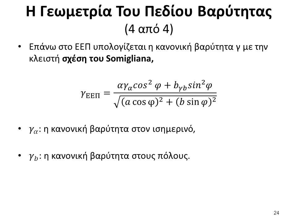 Η Γεωμετρία Του Πεδίου Βαρύτητας (4 από 4) 24
