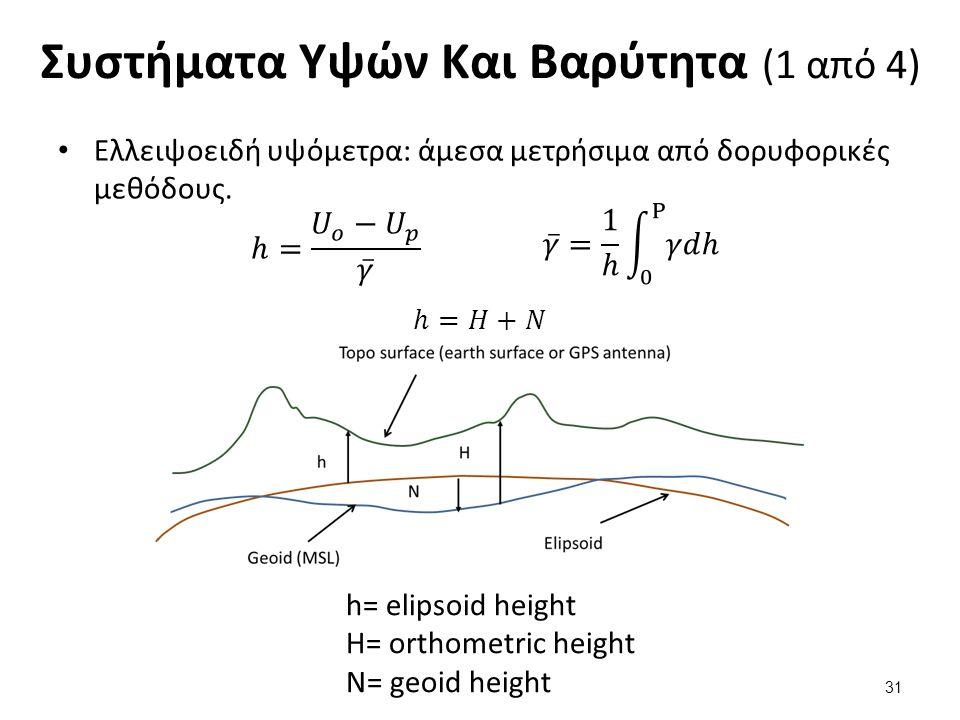 Συστήματα Υψών Και Βαρύτητα (1 από 4) Ελλειψοειδή υψόμετρα: άμεσα μετρήσιμα από δορυφορικές μεθόδους. h= elipsoid height H= orthometric height N= geoi