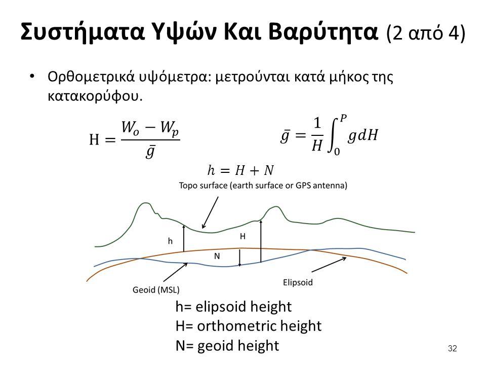 Συστήματα Υψών Και Βαρύτητα (2 από 4) Ορθομετρικά υψόμετρα: μετρούνται κατά μήκος της κατακορύφου. h= elipsoid height H= orthometric height N= geoid h