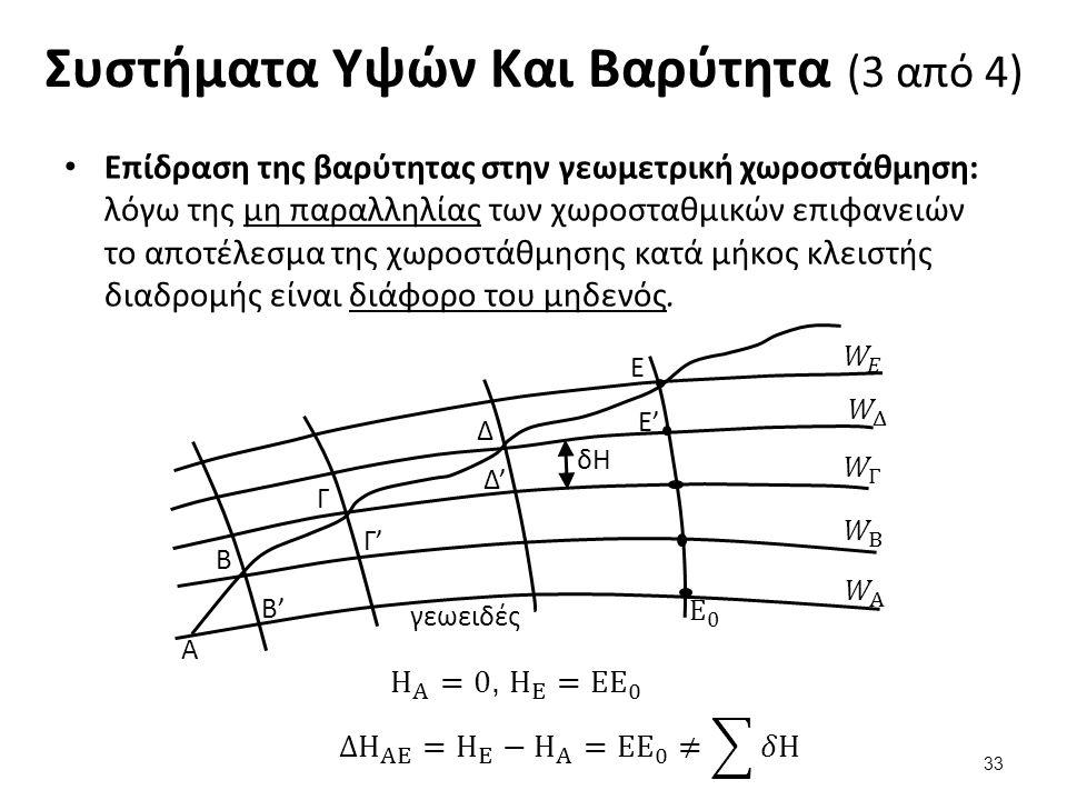 Συστήματα Υψών Και Βαρύτητα (3 από 4) Επίδραση της βαρύτητας στην γεωμετρική χωροστάθμηση: λόγω της μη παραλληλίας των χωροσταθμικών επιφανειών το αποτέλεσμα της χωροστάθμησης κατά μήκος κλειστής διαδρομής είναι διάφορο του μηδενός.
