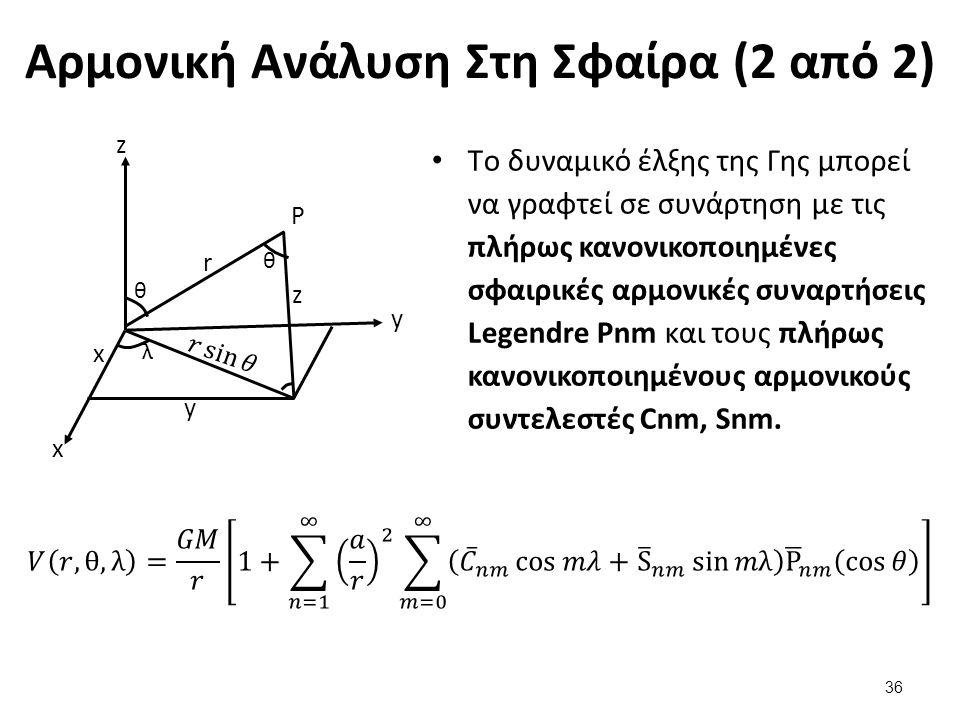 Αρμονική Ανάλυση Στη Σφαίρα (2 από 2) Tο δυναμικό έλξης της Γης μπορεί να γραφτεί σε συνάρτηση με τις πλήρως κανονικοποιημένες σφαιρικές αρμονικές συναρτήσεις Legendre Pnm και τους πλήρως κανονικοποιημένους αρμονικούς συντελεστές Cnm, Snm.