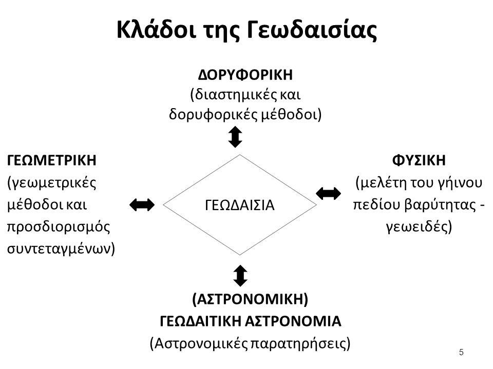 Κλάδοι της Γεωδαισίας ΓΕΩΔΑΙΣΙΑ ΔΟΡΥΦΟΡΙΚΗ (διαστημικές και δορυφορικές μέθοδοι) ΓΕΩΜΕΤΡΙΚΗ (γεωμετρικές μέθοδοι και προσδιορισμός συντεταγμένων) (ΑΣΤΡΟΝΟΜΙΚΗ) ΓΕΩΔΑΙΤΙΚΗ ΑΣΤΡΟΝΟΜΙΑ (Αστρονομικές παρατηρήσεις) ΦΥΣΙΚΗ (μελέτη του γήινου πεδίου βαρύτητας - γεωειδές) 5