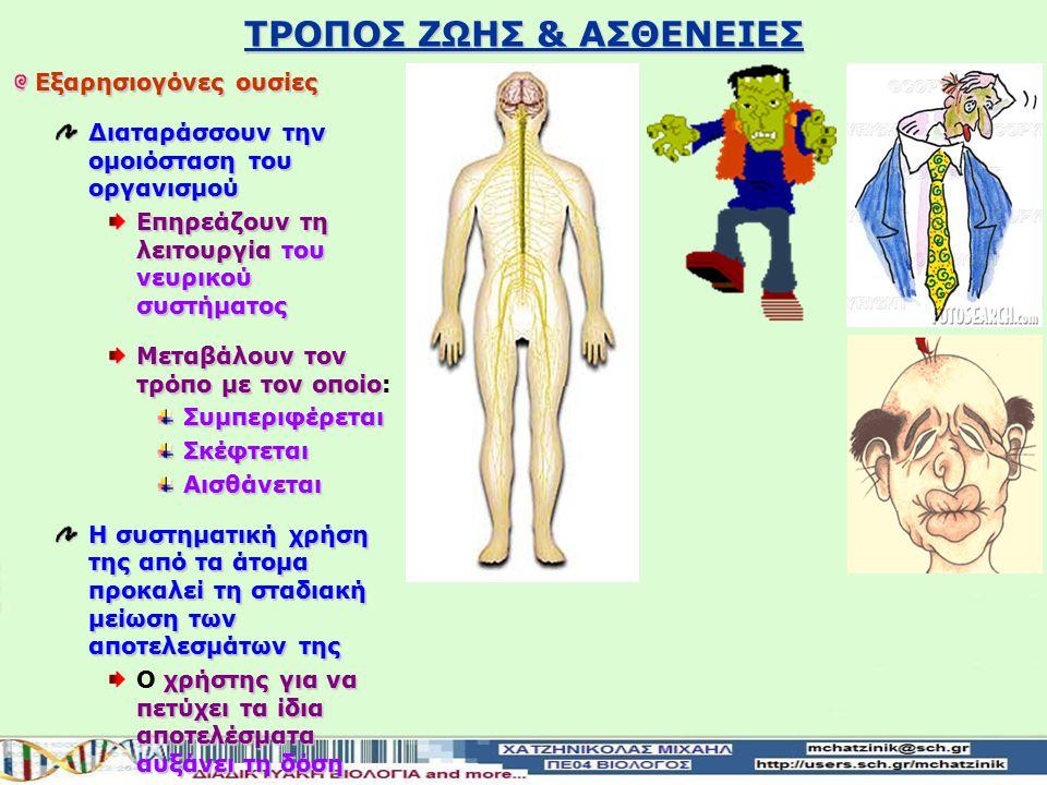 Εξαρτησιογόνες ουσίες Εξαρτησιογόνες ουσίες: Νικοτίνη Καπνός (Νικοτίνη) των τσιγάρων Αλκοόλ Αλκοόλ στα οινοπνευματώδη ποτάΝαρκωτικά Καφεΐνη Καφεΐνη στο καφέΦάρμακα ΤΡΟΠΟΣ ΖΩΗΣ & ΑΣΘΕΝΕΙΕΣ