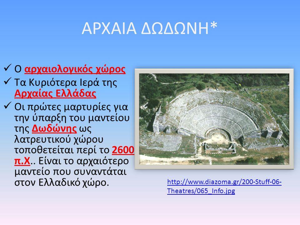 ΑΡΧΑΙΑ ΔΩΔΩΝΗ* Ο αρχαιολογικός χώρος Τα Κυριότερα Ιερά της Αρχαίας Ελλάδας Οι πρώτες μαρτυρίες για την ύπαρξη του μαντείου της Δωδώνης ως λατρευτικού