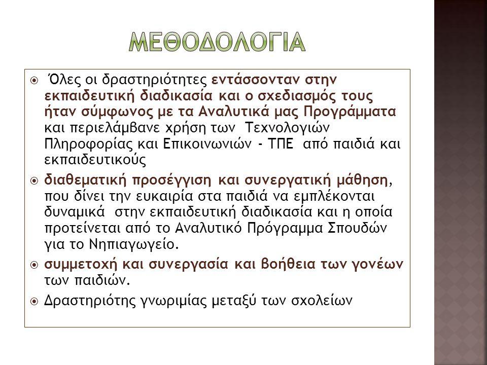  1ο βραβείο blog στο Διαγωνισμό «ε-στολόγιο» 2009, του ΥΠΕΠΘ, στην κατηγορία 4-12 ετών στην Ελλάδα  3 Ενικές Ετικέτες Ποιότητας: στην Ελλάδα, Πορτογαλία και Πολωνία  3 Ευρωπαϊκές Ετικέτες Ποιότητας: στην Ελλάδα, Πορτογαλία και Πολωνία