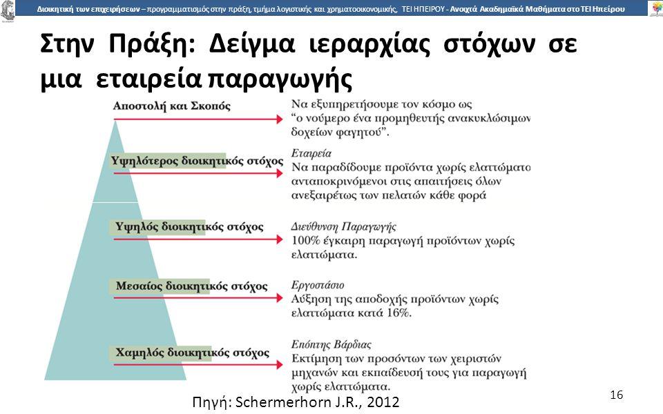 1616 Διοικητική των επιχειρήσεων – προγραμματισμός στην πράξη, τμήμα λογιστικής και χρηματοοικονομικής, ΤΕΙ ΗΠΕΙΡΟΥ - Ανοιχτά Ακαδημαϊκά Μαθήματα στο ΤΕΙ Ηπείρου Στην Πράξη: Δείγµα ιεραρχίας στόχων σε µια εταιρεία παραγωγής 16 Πηγή: Schermerhorn J.R., 2012