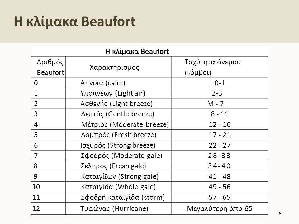 Η κλίμακα Beaufort 6 Αριθμός Beaufort Χαρακτηρισμός Ταχύτητα άνεμου (κόμβοι) 0Άπνοια (calm)0-1 1Υποπνέων (Light air)2-3 2Ασθενής (Light breeze)Μ - 7 3Λεπτός (Gentle breeze)8 - 11 4Μέτριος (Moderate breeze)12 - 16 5Λαμπρός (Fresh breeze)17 - 21 6Ισχυρός (Strong breeze)22 - 27 7Σφοδρός (Moderate gale)28-33 8Σκληρός (Fresh gale)34-40 9Καταιγίζων (Strong gale)41 - 48 10Καταιγίδα (Whole gale)49 - 56 11Σφοδρή καταιγίδα (storm)57 - 65 12Τυφώνας (Hurricane)Μεγαλύτερη άπο 65