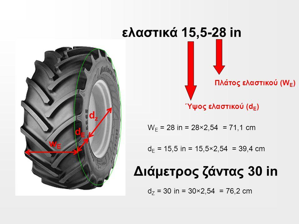 ελαστικά 15,5-28 in wEwE dEdE dzdz W E = 28 in = 28×2,54 = 71,1 cm d E = 15,5 in = 15,5×2,54 = 39,4 cm Ύψος ελαστικού (d E ) Πλάτος ελαστικού (W E ) Διάμετρος ζάντας 30 in d Ζ = 30 in = 30×2,54 = 76,2 cm