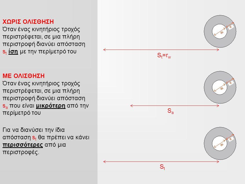 ΧΩΡΙΣ ΟΛΙΣΘΗΣΗ Όταν ένας κινητήριος τροχός περιστρέφεται, σε μια πλήρη περιστροφή διανύει απόσταση s t ίση με την περίμετρό του S t =r w ΜΕ ΟΛΙΣΘΗΣΗ Όταν ένας κινητήριος τροχός περιστρέφεται, σε μια πλήρη περιστροφή διανύει απόσταση s a που είναι μικρότερη από την περίμετρό του SaSa Για να διανύσει την ίδια απόσταση s t θα πρέπει να κάνει περισσότερες από μια περιστροφές.